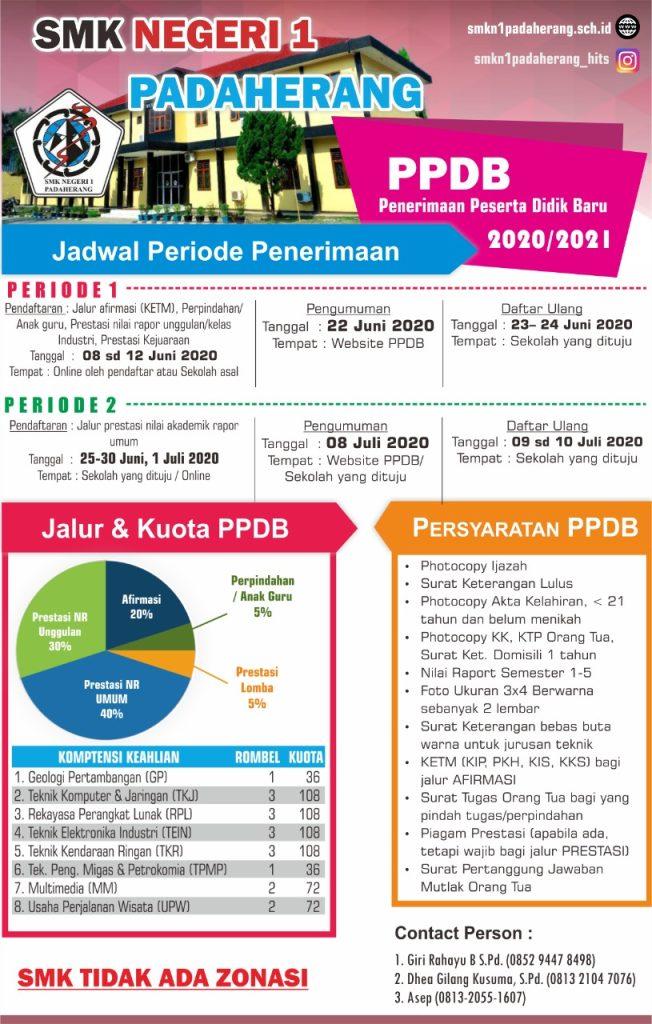 Informasi PPDB Tahun Pelajaran 2020/2021 SMKN 1 Padaherang