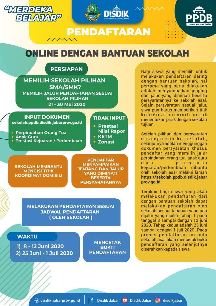 Pendaftaran Online PPDB Tahun Pelajaran 2020/2021 SMKN 1 Padaherang